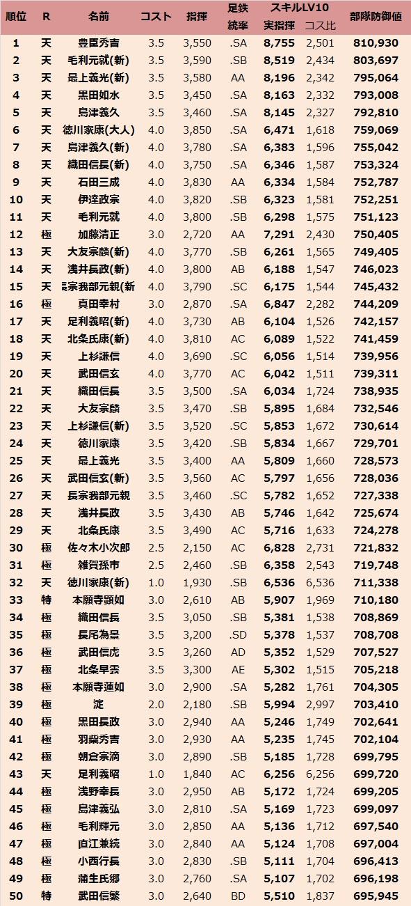 足鉄LV10(2404)