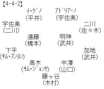2011G大阪【4-4-2】.JPG