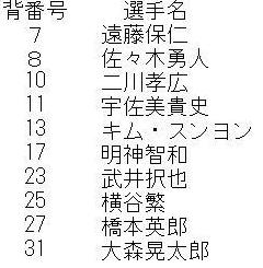 2011G大阪MF.JPG