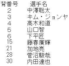 2011G大阪DF.JPG