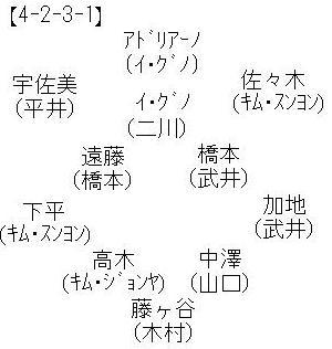 2011G大阪【4-2-3-1】.JPG