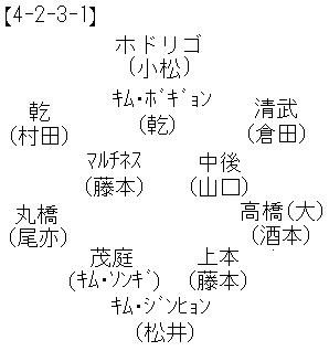 2011C大阪【4-2-3-1】.JPG