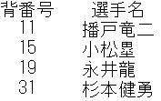 2011C大阪FW.JPG