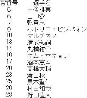 2011C大阪MF.JPG
