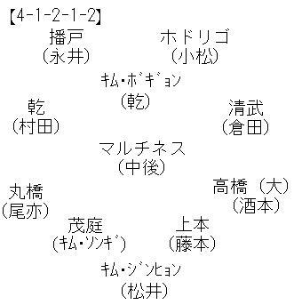 2011C大阪【4-1-2-1-2】.JPG