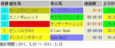 tokyo0528_02.jpg
