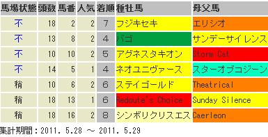 tokyo0528_03.jpg