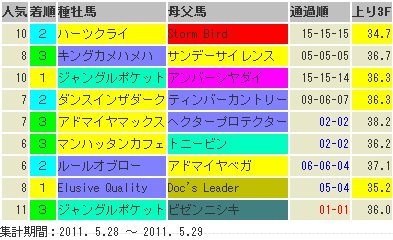 tokyo0528_1.jpg