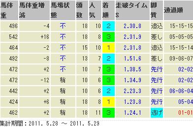 tokyo0528_2.jpg