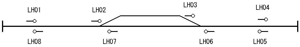 信号配置2