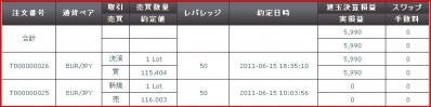 20110615約定履歴