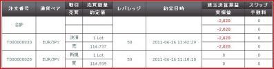 20110616約定履歴