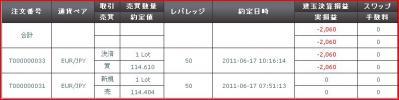 20110617約定履歴