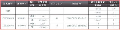 20110620約定履歴