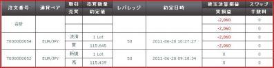 20110628約定履歴