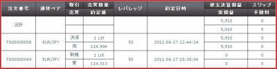 20110627約定履歴