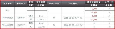 20110629約定履歴