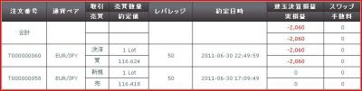 20110630約定履歴