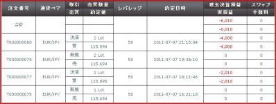 20110707約定履歴