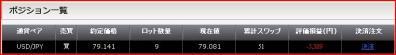 20110719ドル円ポジ