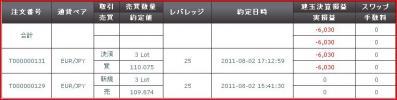 20110802約定履歴