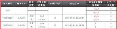 20110803約定履歴