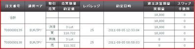 20110805約定履歴