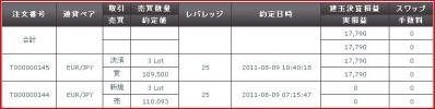 20110809約定履歴
