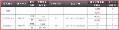 20110810約定履歴