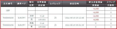 20110815約定履歴