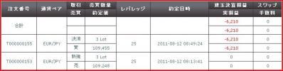 20110812約定履歴