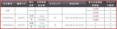 20110818約定履歴