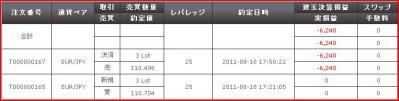 20110818 約定