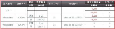 20110822約定履歴