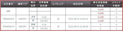 20110823約定履歴