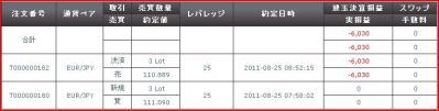 20110825約定履歴
