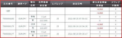 20110824約定履歴