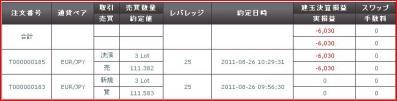 20110826約定履歴