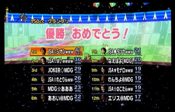 MDG3GP.jpg