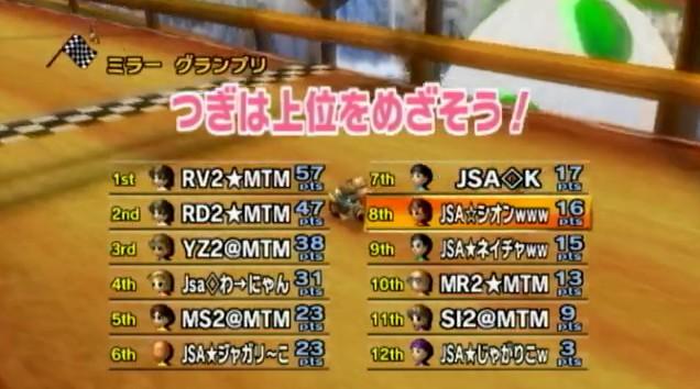 MTM1GP.jpg