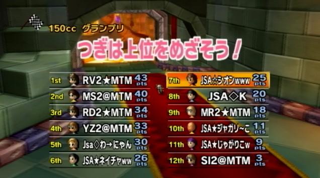 MTM2GP.jpg