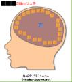 脳内フェチ