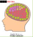 前世の脳内