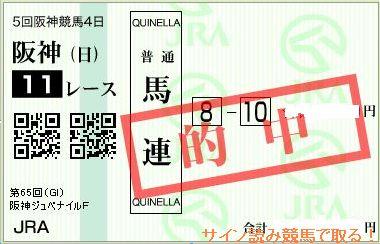 2013阪神JF的読み