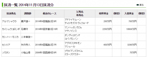 【速報】ソウタツ登録抹消