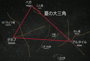 300px-Summer_triangle_and_constellations.png