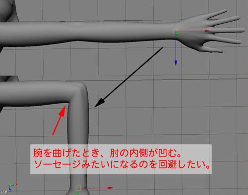 肘のボリューム1