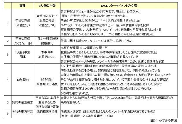 SM+seimei(090803)_convert_20110126235253.jpg