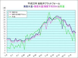iwafune-2010.jpg