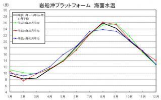 iwafune-avr-2-1.jpg